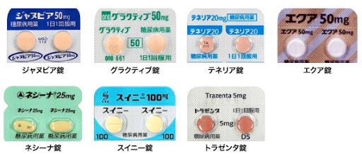 糖尿病の薬各種